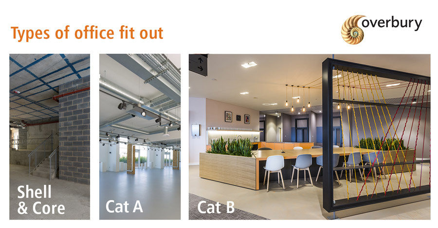 Do you know your cat a from your cat b fit out overbury for What does punch out mean in construction